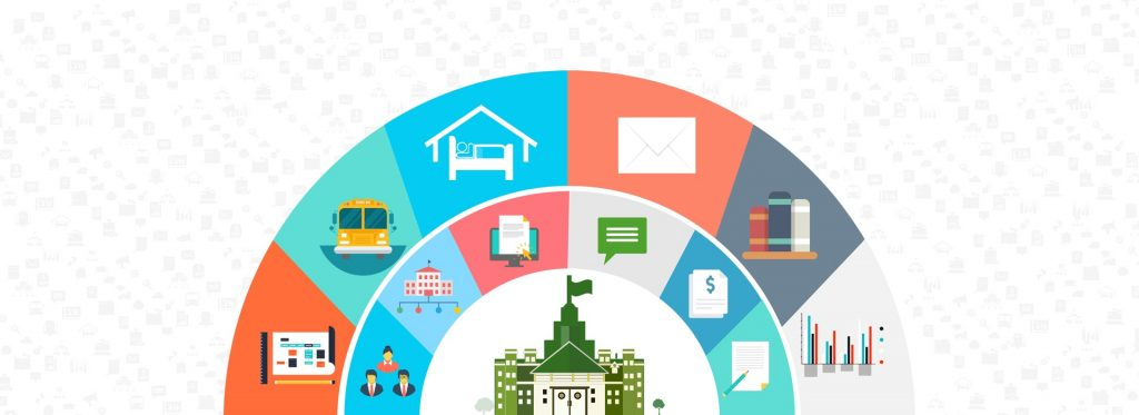 sprig school management system software